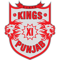 Kings XI Punjab - Indian Premier League