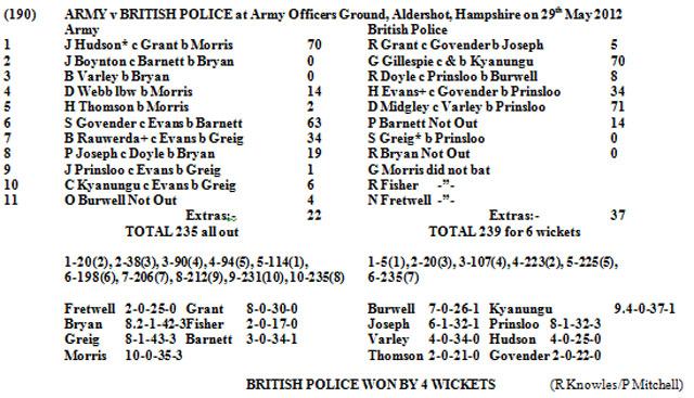 Army v British Police CC