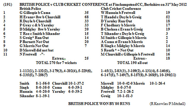 British Police v Club Cricket Conference
